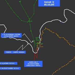 Προσχεδιασμένη κατάρριψη ελικοπτέρου Mi-17 του Συριακού Στρατού από την Τουρκική ΠολεμικήΑεροπορία