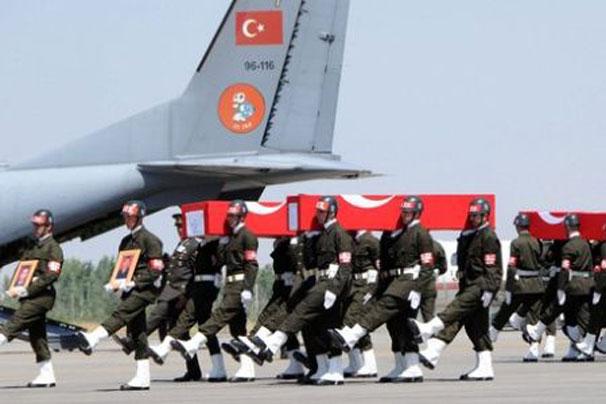 Turkey-PKK-