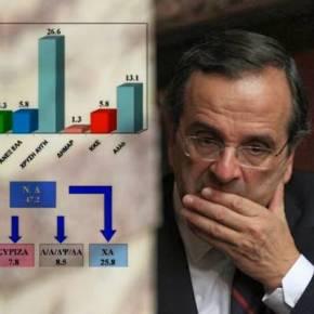 Ηχηρό ράπισμα στο καθεστώς με την δημοσκόπηση του zougla.gr – Πρώτο κόμμα η Χρυσή Αυγή με 135έδρες!