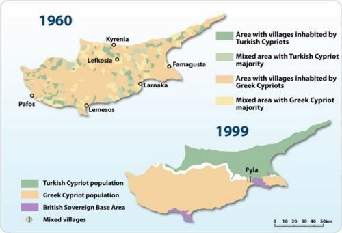 turkishpopulation1960prkq9