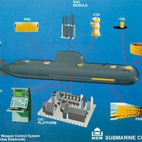 Τι αλλάζει στην εθνική ναυτική ισχύ μετά την ένταξη των Υ/Β «214» στοΠ.Ν