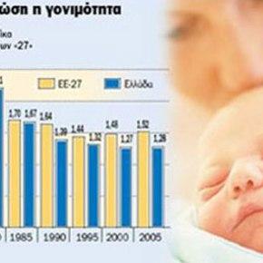 Το δημογραφικό ζήτημα ως το μείζον ζήτημα της ελληνικήςκοινωνίας