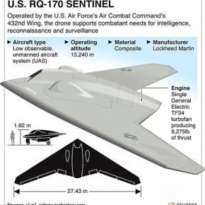 Ιράν: Το αντέγραψε το Sentinel RQ-170 της LM …καινάτο!