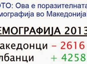 Σκόπια: «Η καταστροφική δημογραφική εξέλιξη του σλαβικούπληθυσμού»