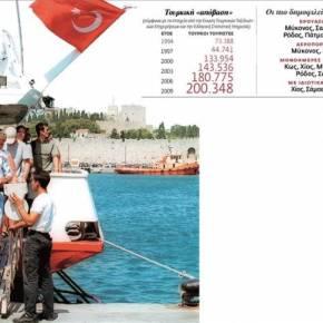"""""""Τούρκικα παζάρια"""" με θύματα δεκάδες επαγγελματίες στο βωμό του """"success story"""" τουΣαμαρά"""