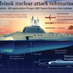 Ριζική αλλαγή πλεύσης για το ρωσικό ΠολεμικόΝαυτικό.