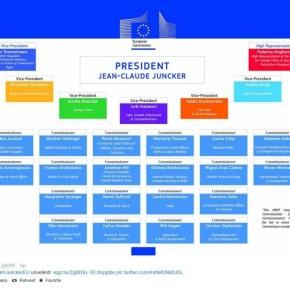 Αυτή είναι η σύνθεση της νέας Ευρωπαϊκής Επιτροπής ΕΠΙΤΡΟΠΟΣ ΜΕΤΑΝΑΣΤΕΥΣΗΣ ΟΑΒΡΑΜΟΠΟΥΛΟΣ