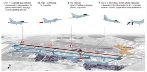 Διαταγή «καθήλωσης» ελληνικών F-16 μετά από την τραγωδία στην Ισπανία – Πως έπεσε το F-16-ΒΙΝΤΕΟ
