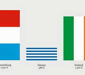 Χωρίς Σταυρό η σημαία μας σε ύποπτη και ύπουληκαμπάνια.
