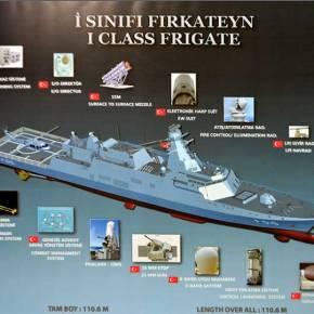 Επέκταση του Τουρκικού ναυπηγικούπρογράμματος