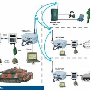 Νέα εξαγωγική επιτυχία για την Intracom DefenseElectronics