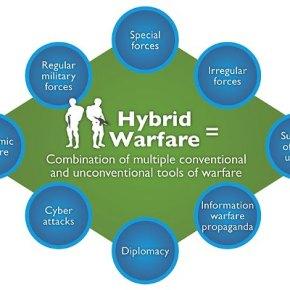 Ποιος είναι ο σύγχρονος υβριδικόςπόλεμος;
