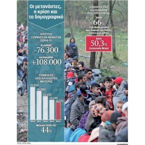 Αναγκαία «ένεση» οι μετανάστες για τηνΕ.Ε.
