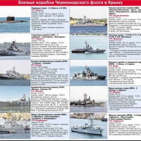 Ενεργοποίηση του ρωσικού στόλου της Μαύρης θάλασσας μετά το επεισόδιο τουρκικού και ρωσικού πλοίου ;(ΒΙΝΤΕΟ)