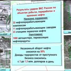 Άγριο ξεβράκωμα Ερντογάν από τους Ρώσους! Πάρε-δώσε με το ISIS με ΣΤΟΙΧΕΙΑ (βίντεο,φωτογραφίες)