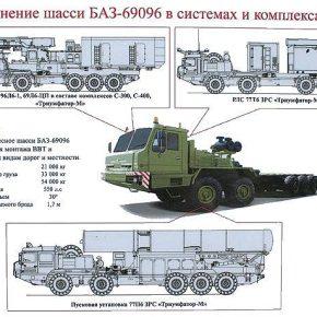 Και S-500 στο Ρωσικό οπλοστάσιο από το2016