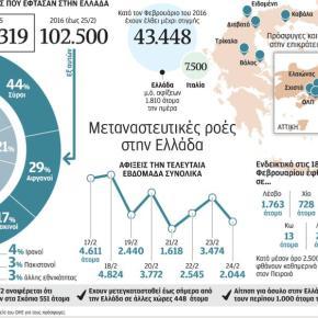 Ανθρωπιστική βοήθεια προς την Ελλάδα σχεδιάζει ηΕ.Ε.