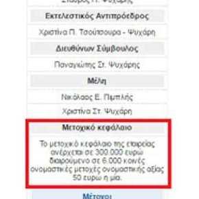 ΑΠΟΚΑΛΥΨΗ: Με 300 χιλιάρικα μετοχικό κεφάλαιο ο ΔΟΛ, έπαιρνε δάνειαεκατομμυρίων!