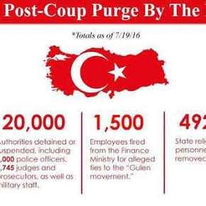 Το πογκρόμ διώξεων στην Τουρκία σε μιαεικόνα!