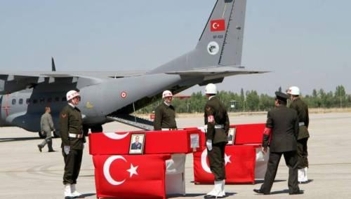 turkey-kurds