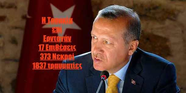 recep-tayyip-erdogan-copy
