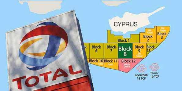 total-cyprus