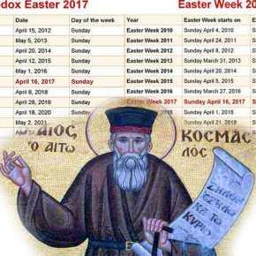 Τί είχε πει ο Άγιος Κοσμάς ο Αιτωλός για το φετινόΠάσχα!