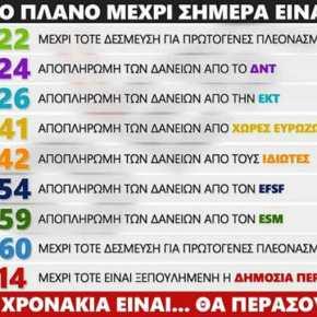 ΤΑ ΠΕΠΡΑΓΜΕΝΑ ΤΟΥ ΤΣΙΠΡΑ… Τέρμα πια τα ψέμματα και οι αερολογίες, προς τον Ελληνικό Λαό!!! Σε πήραμεχαμπάρι…