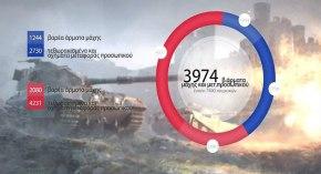 Δεν το περιμέναμε! Αυτή είναι η ισορροπία των στρατιωτικών δυνάμεων Ελλάδος Τουρκίας αυτή τη στιγμή(video)