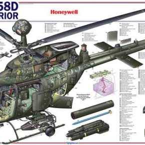 Οι ΗΠΑ επισπεύδουν τον επανεξοπλισμό της Ελλάδας: Σε 60 ημέρες υπογράφουν για 70 μαχητικά OH-58D KiowaWarrior!