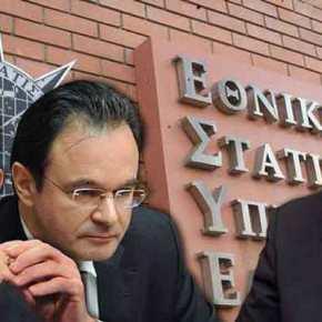 Δύο χρόνια φυλακή στον Α.Γεωργίου της ΕΛΣΤΑΤ για το ελλείμμα του2009!