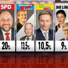 Οι γερμανικές εκλογές
