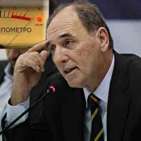 Ο Γ.Σταθάκης επιχαίρει για την αρπαγή των σπιτιών των Ελλήνων: «Ξεκινάμε από την επόμενη εβδομάδα τους ηλεκτρονικούς πλειστηριασμούς»