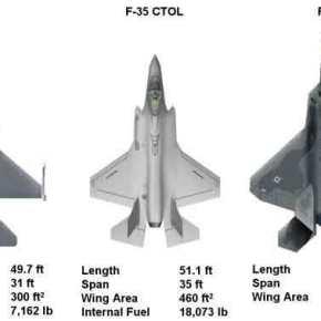 Απαιτούνται μεγαλύτερες θυσίες για την Άμυνα – Επιβεβλημένη η αναβάθμιση των F-16, αλλά πολύ καθυστερημένη και κυρίωςανεπαρκής