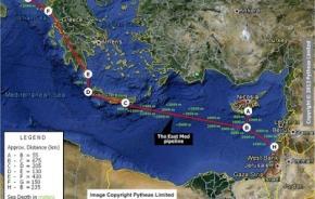 Ελλάδα, Ιταλία, Κύπρος και Ισραήλ υπογράφουν τον αγωγό EastMed και αλλάζουν τον γεωπολιτικό χάρτη