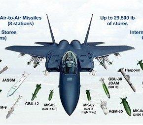 ΒΙΤΣΑΣ: ΟΙ ΣΥΖΗΤΗΣΕΙΣ ΓΙΑ ΤΗΝ ΑΝΑΒΑΘΜΙΣΗ ΤΩΝ F-16 ΜΕ ΤΙΣ ΗΠΑΣΥΝΕΧΙΖΟΝΤΑΙ