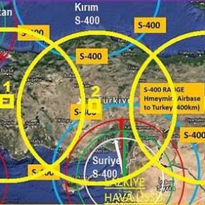 Αμυντική Συνθήκη Ρωσίας-Τουρκίας: Στον επιχειρησιακό έλεγχο της Ρωσίας Εβρος-Στενά-Αιγαίο – Ρώσοι θα χειρίζονται τουςS-400