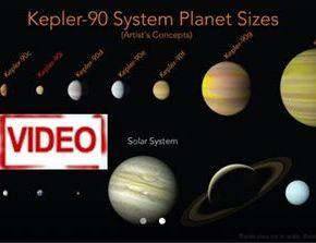 NASA: Νέο ηλιακό σύστημα με πλανήτες σαν τηΓη!