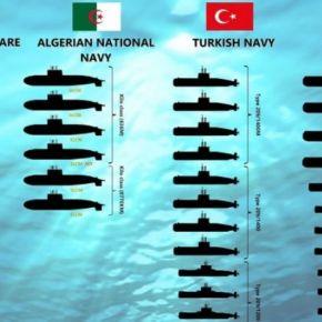 Τα υποβρύχια της Μεσογείου: Οι συσχετισμοί δυνάμεων Ελλάδας –Τουρκίας