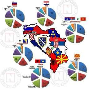 ΕΛΛΗΝΕΣ TO 1/3 ΤΟΥ ΠΛΗΘΥΣΜΟΥ ΣΕ ΑΛΒΑΝΙΑ- ΕΛΛΗΝΕΣ ΚΑΙ ΤΟ 15% ΣΕ ΣΚΟΠΙΑ ΚΑΙ ΤΟ 60% ΣΕΒΟΥΛΓΑΡΙΑ