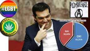 ΤΑ ΠΑΙΔΙΑ ΠΑΙΖΕΙ! Ο Τσίπρας παραδίδει τη Μακεδονία και ο ίδιος…χαλαρώνει!