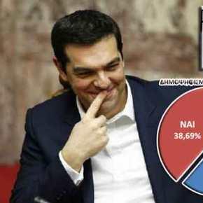 «Ανοίγει σαμπάνιες» η Μέρκελ: «Κωλοτούμπα» Τσίπρα γιαδημοψήφισμα