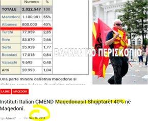 Ιταλικό Ινστιτούτο: Οι Αλβανοί στην πΓΔΜ είναι 40 τοις εκατό τουπληθυσμού
