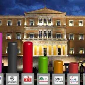 ΒofA και Teneo Intelligence προειδοποιούν: Η Ελλάδα να πάει σε τριπλές εκλογές τον Μάιο για να μη χαθεί το β' 6μηνο του2019