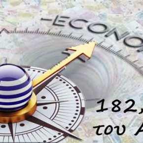 Στο 182,2% του ΑΕΠ αυξήθηκε το δημόσιο χρέος της Ελλάδας – Τόσα μνημόνια για τοτίποτα