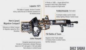 AR-15: Τα «μυστικά» του όπλου που «θέρισε» ζωές στη ΝέαΖηλανδία