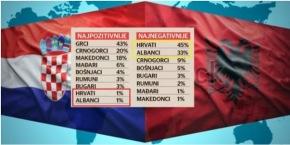 Βαλκάνια: Οι Σέρβοι αγαπούν τους Έλληνες και μισούν Αλβανούς καιΚροάτες…