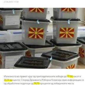Σκόπια: Μέχρι τις 17:00 η προσέλευση στις προεδρικές εκλογές έφθασε το35,13%