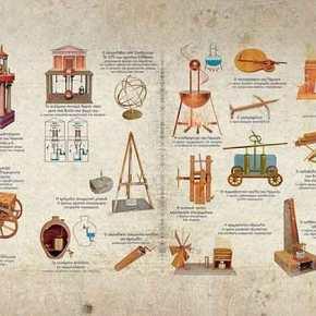 Δεκαοκτώ απολύτως εξωπραγματικές εφευρέσεις των αρχαίωνΕλλήνων!