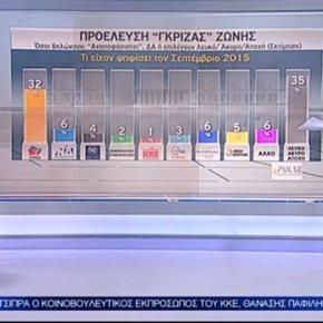 Έρευνα MRB για τις Ευρωεκλογές: Ποιος ωφελήθηκε από τη σχέση Ελλάδας –ΕΕ